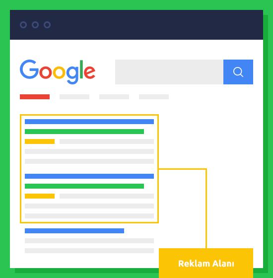 Google AdWords Arama Ağı